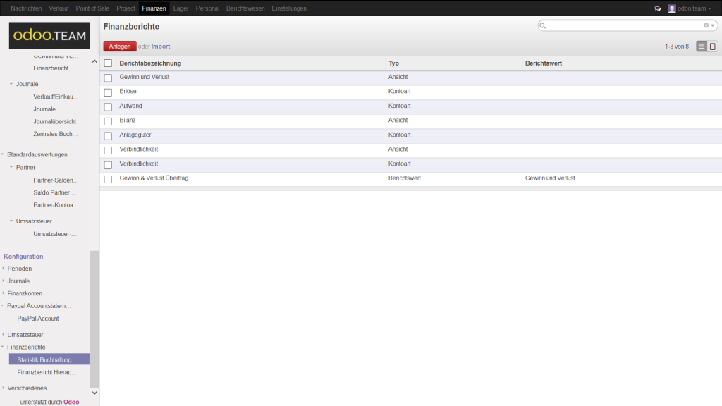 Finanzberichte aus Odoo – Open Source ERP, Finanzbuchhaltung & -verwaltung